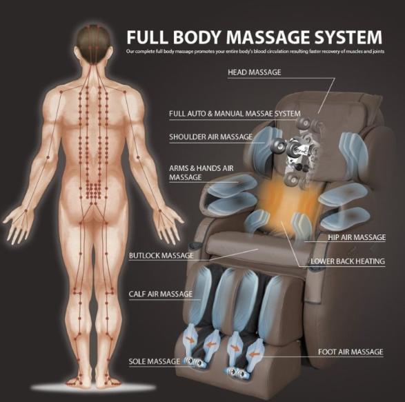 ghe-massage-nhat